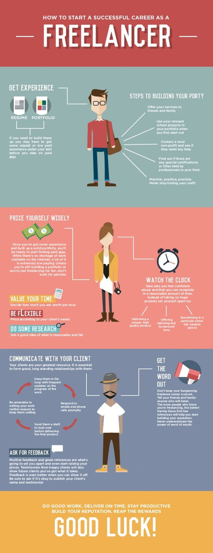 How to Start a Successful Career as a Freelancer in Infographics