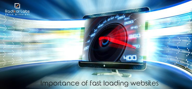 Why Fast loading of Website is Important to Rank in Google Search?