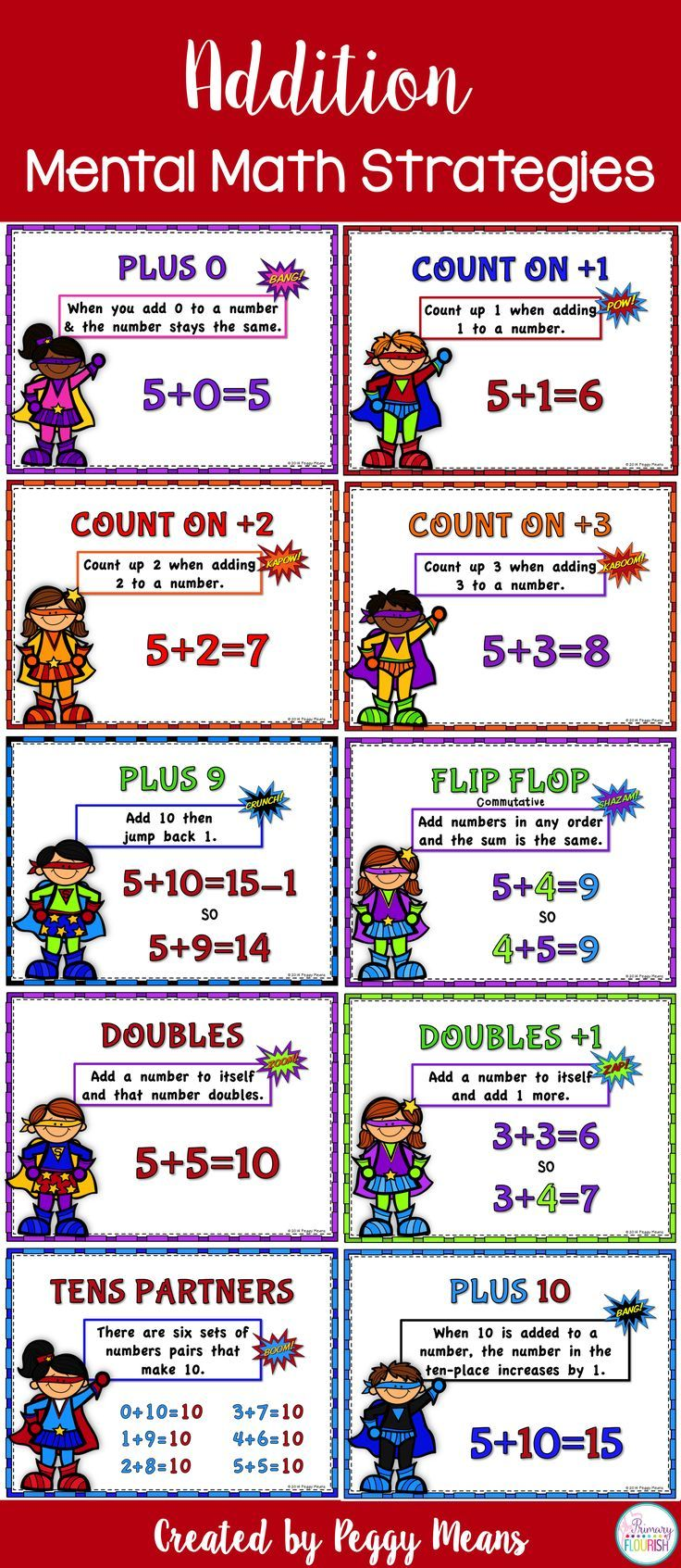 Help your students increase their math fact fluency by teaching them mental math strategies.  Addition Mental Math Strategy Posters are the perfect resource to teach and reinforce the mental math strategies. They are great on your math wall for students to use as a reference to refresh their learning.