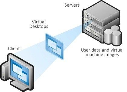 #VirtualMachines being hardware-independent can restore image-based backups on any hardware i.e. capable of running vSphere. So, get the most reliable virtual machine at just Rs 262. #BrandVPS https://www.brandvps.com/IN/