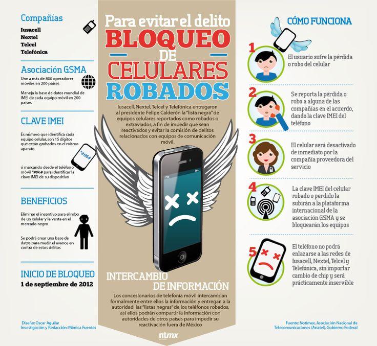 Infografía: Como bloquear celular robado - QUO mx