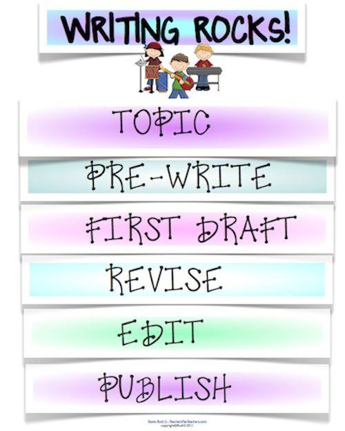 best dc j s writing process images 297 best dc j s 14 16 writing process images teaching writing teaching ideas and writing activities