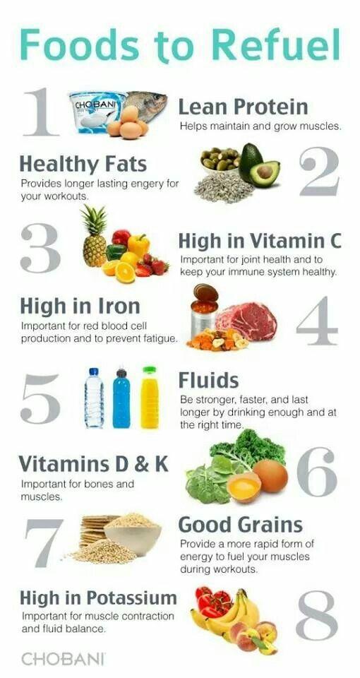 Energy boost foods