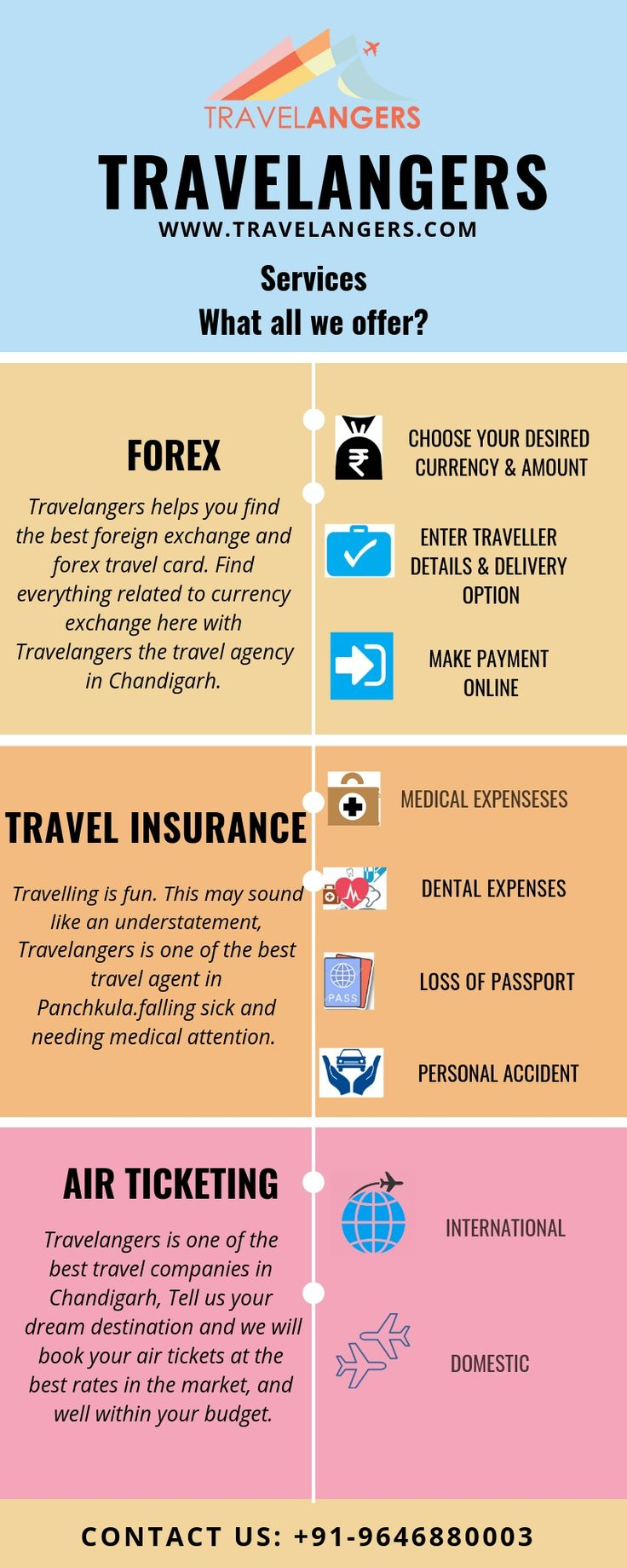 Best travel agent in chandigarh and panchkula travel