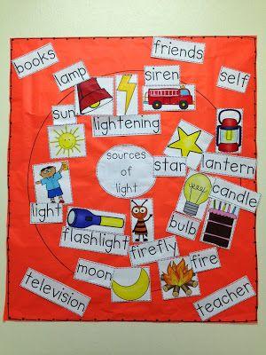 Chalk Talk: A Kindergarten Blog: science. Sources of light anchor chart.