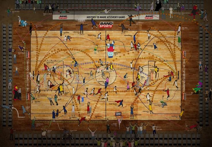 Resultados de la Búsqueda de imágenes de Google de http://3.bp.blogspot.com/_H2HOJlIiGVs/S8yVDz0FmYI/AAAAAAAACAY/oLr9HRvsdgA/s1600/2-basketball.jpg