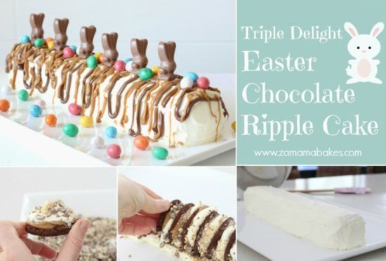 Easter Ideas The Best Collection Of Pinterest Top Pins