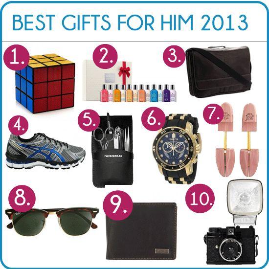 2013 Australian Top Ten Gifts For Him