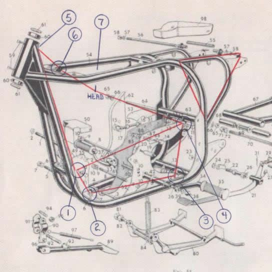 manx norton motorcycle frame dimensions