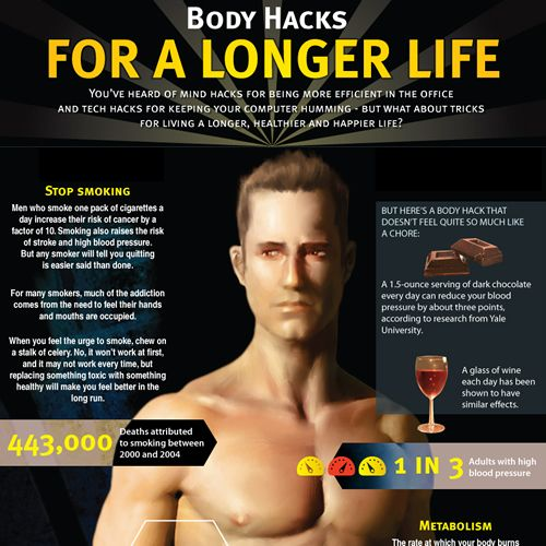 Body Hacks for a longer life