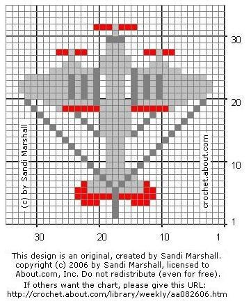 Printing Page With Chart - Airplane Design Free Pattern - Number Five In Aircraft Series