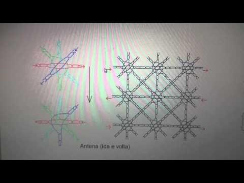 ▶ Bolillos. Punto de antena, parte 1 - YouTube