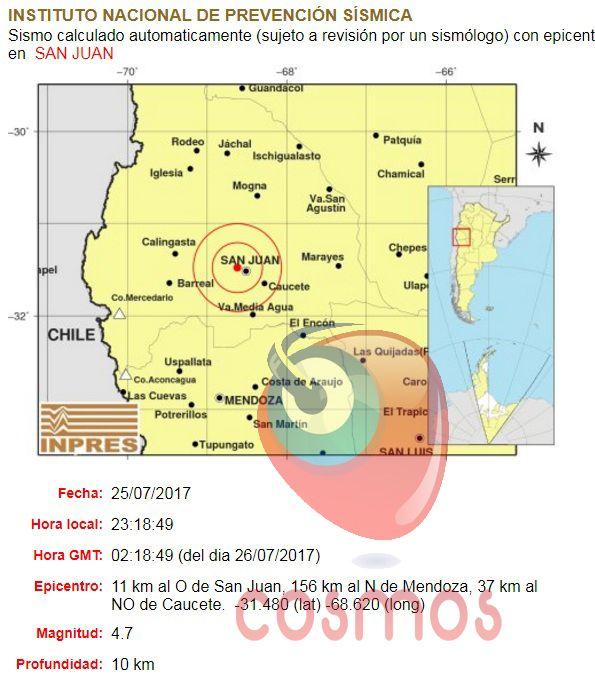 Datos: Inpres San Juan   #temblor #Zona sismica San Juan