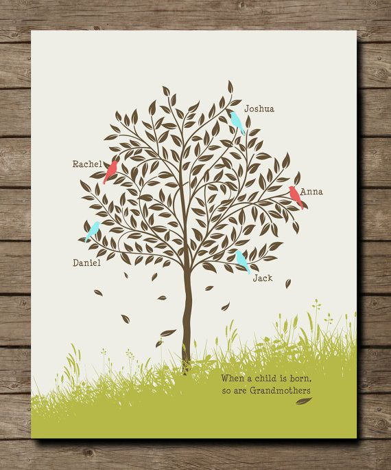 Grandma Gift, Family Tree with grandkids names, Personalized gift for Grandmother, CUSTOM QUOTE, colors, font 8 x 10 via Etsy
