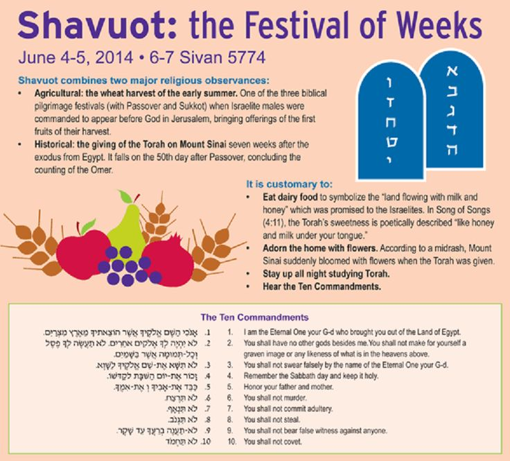 shavuot work