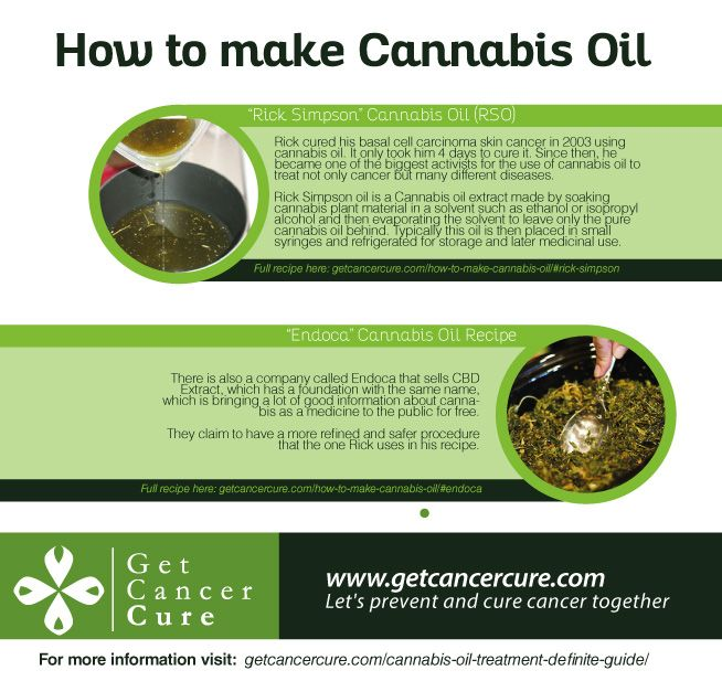 HOW TO MAKE #CANNABIS OIL.  #cancer #cures #treatment