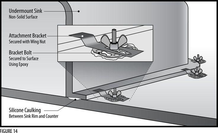 Corian undermount construction corian pinterest - Kitchen sink support brackets ...