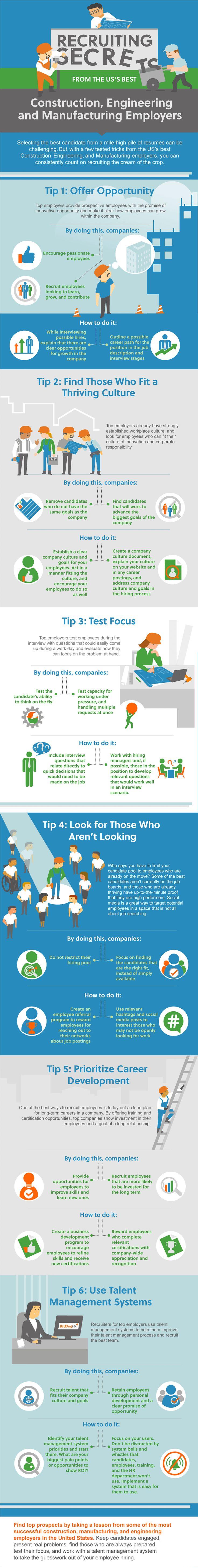Mejores 75 imágenes de Job/Work - Infographic en Pinterest ...