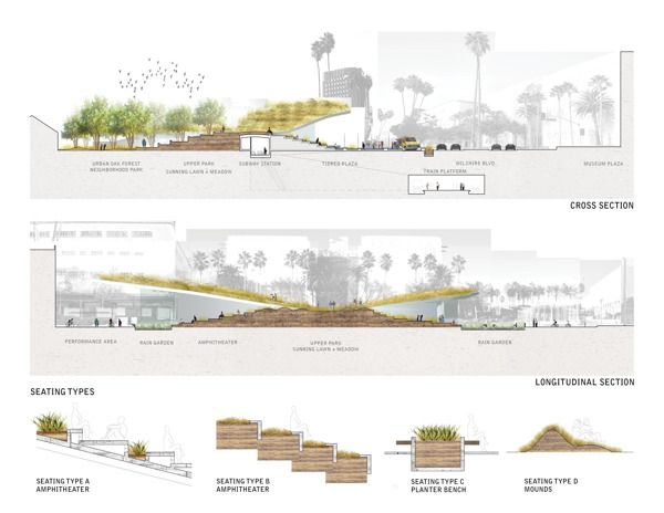 Blurring the Infrastructural Realm Architecture, Landscape Design