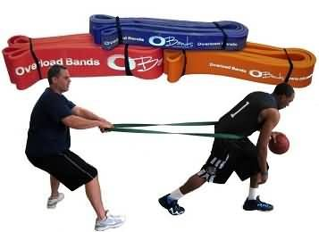 Progressive Resistance Overload bands - Coach's Clipboard #Basketball Store