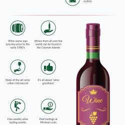 #CaymanIslandsWine Culture by Grand Old House Cayman Islands Wine Culture #Infographic. Grand Old House meticulously assembled wine collection offers more than 800 selections with over 15,000 bottles from around the world, stored in our elegant wine room, with extensive offerings from Bordeaux, California, as well as many selections from Italy, Spain, Austria, Germany and the Rhone Valley. #WineCulture #WineTesting