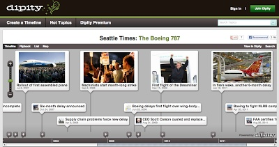 Free Technology for Teachers: Six Multimedia Timeline Creation Tools for Students