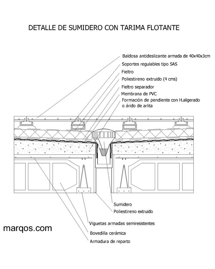 M s de 1000 ideas sobre arquitectura flotante en pinterest for Detalle suelo tecnico