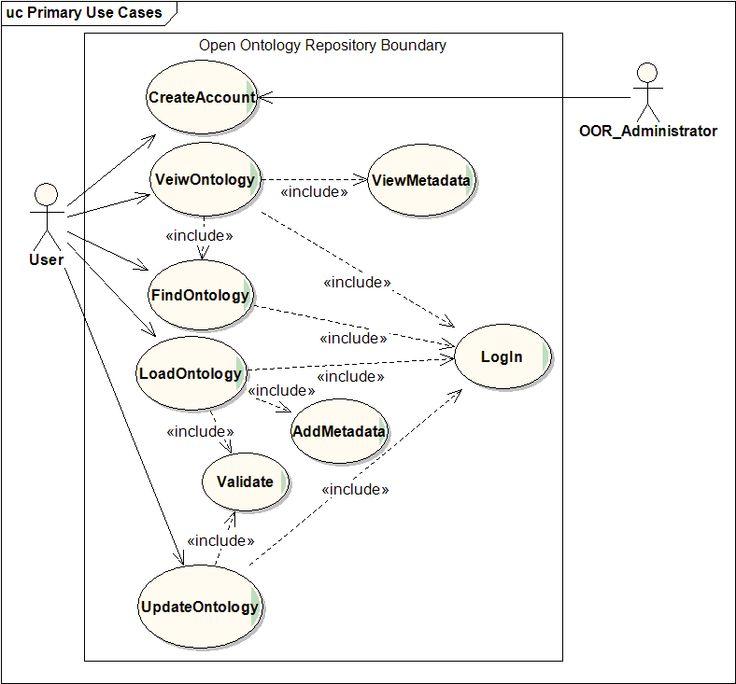 SQL  Wikipedia la enciclopedia libre