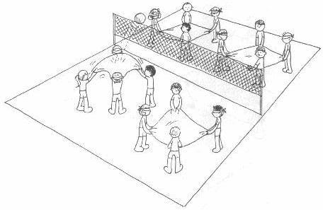 Vôlei guiado  Material:1 bola de voleibol Rede de voleibol ou elástico ou cordão Pedaços de tecido (dois metros quadrados) Lenços   Formação: Dois grupos Organização: Os grupos formarão quartetos, sendo que dois participantes terão os olhos vendados. Cada quarteto com um pedaço de tecido. Os participantes de olhos vendados deverão estar em pontas opostas do tecido. Desenvolvimento: O jogo seguirá a dinâmica do voleibol, sendo a bola lançada com o tecido. A bola poderá dar um toque no chão…