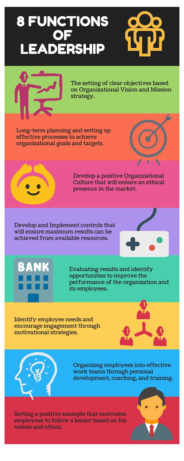 Productivity By Design: 8 Functions of Leadership