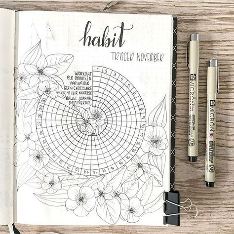"595 Likes, 6 Comments - The Journal Life (@the.journal.life) on Instagram: ""Love this idea for a habit tracker @journalbymir • • • #bujo #bulletjournals #bulletjournal…"""