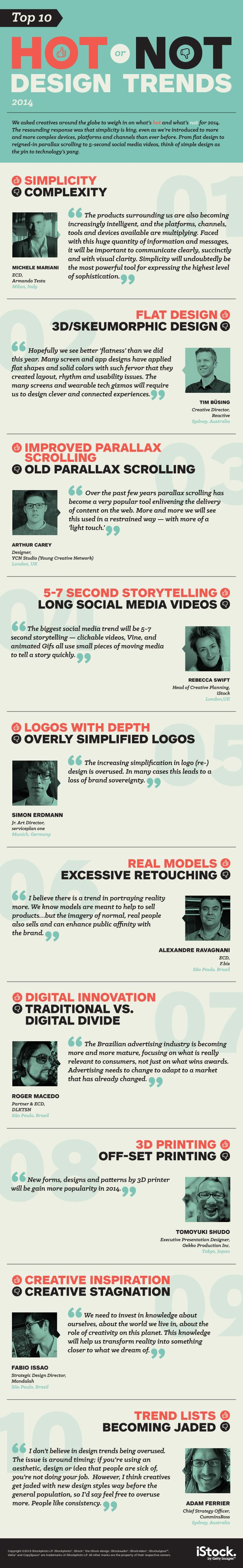 Hot or Not -- which design trends are heating up and which have gone cold?  Web and Graphic Design Trends 2014 Infographic