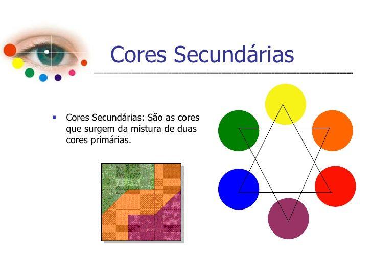 Cores Secundárias <ul><li>Cores Secundárias: São as cores que surgem da mistura de duas cores primárias. </li></ul>
