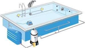 bildergebnis f r pool selber bauen beton poolideen pinterest pool selber bauen selber. Black Bedroom Furniture Sets. Home Design Ideas