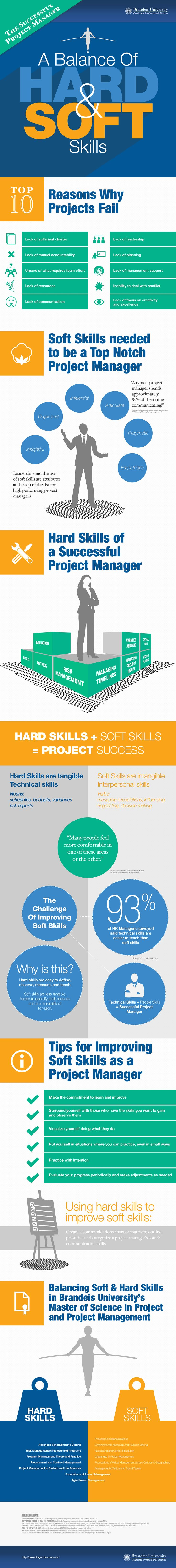 A Balance Of Hard And Soft Skill #Infographic #Skill