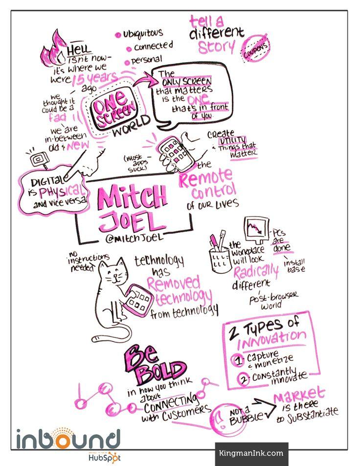 Mitch Joel's Bold Talk at Inbound 2013