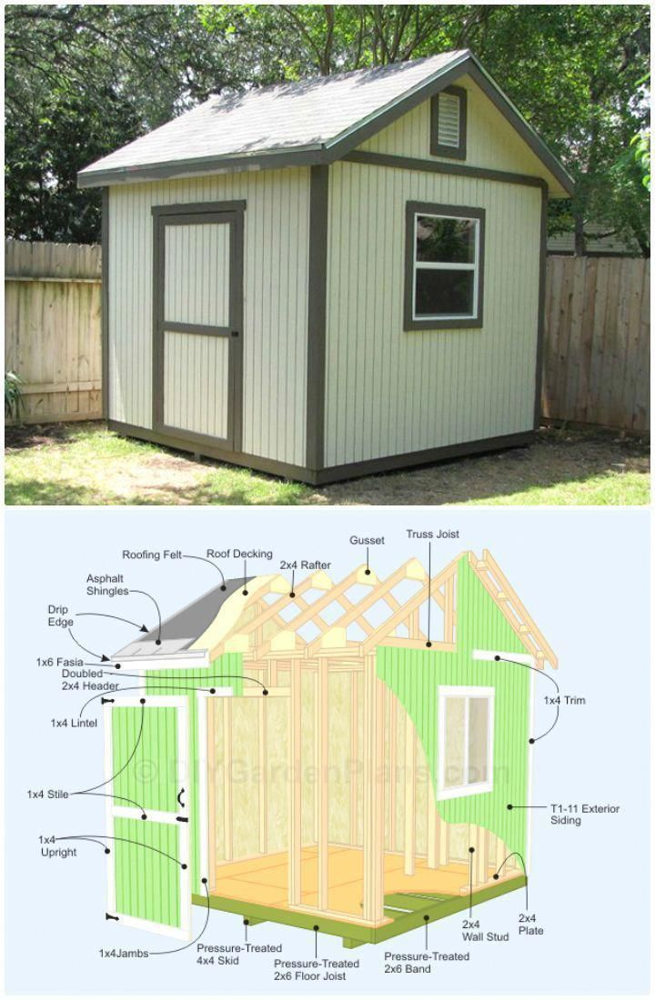 Make your own house plans online for free  Build An Easy Gable Shed With This Free Shed Plan  DIY Shed Plans