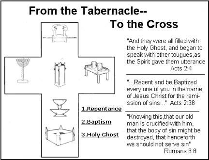 Lesson 4 From The Tabernacle To The Cross Word Of G D