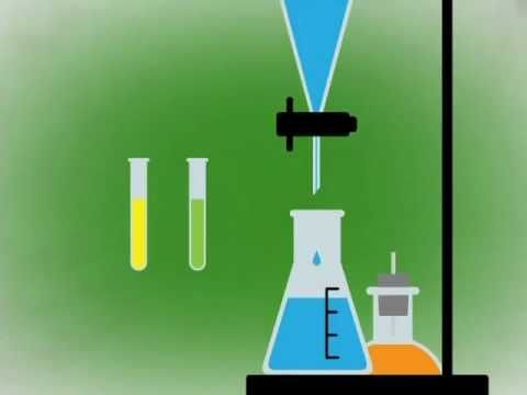 Meet the Elements - They Might Be Giants - a video with the elements and where they can be found