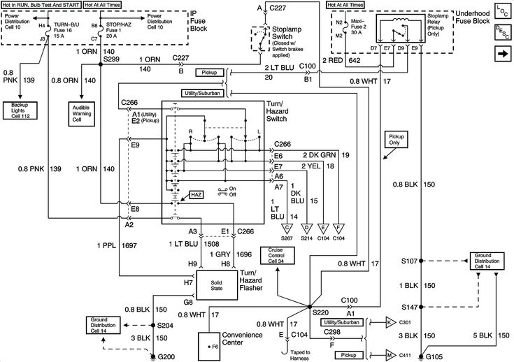 Wiring Diagram Of Motorcycle Honda Xrm 125 (With images