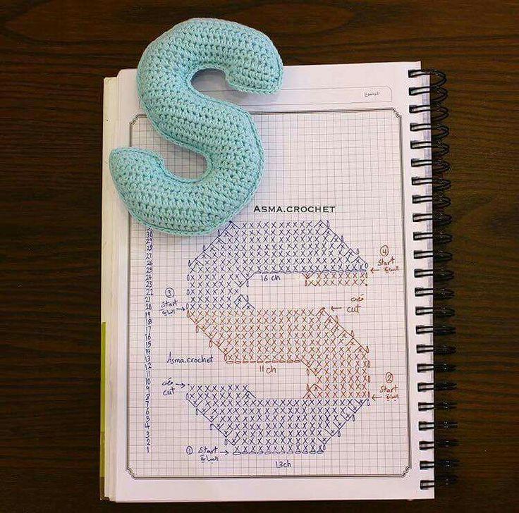 Letras crochet