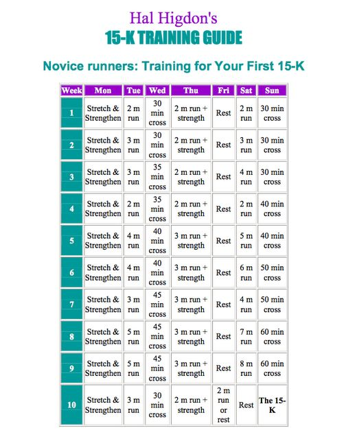 How I'm training for the Broad Street Run 10 Mile Race in Philadelphia #running #fitness #trainingplan