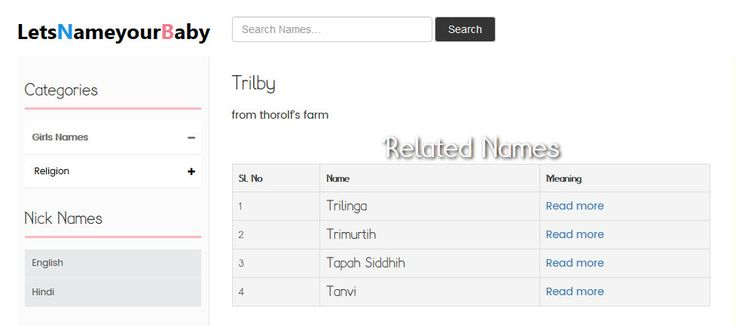 Trilby baby names images on letsnameyourbaby. Baby names, name of baby, name of children, meaning of names, baby name list, a to z alphabet baby names list, names, boy names, boys names, girl names, girls names, Children names, christian names, hindu names, muslim names