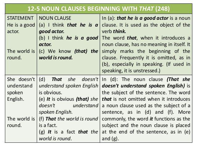 how to write a noun clause