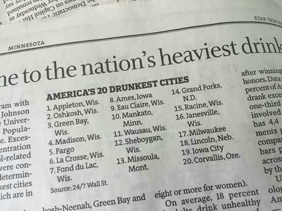 No. 12!! You know you're from Wisconsin when your hometown makes it on America's top 20 drunkest cities list