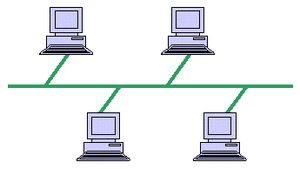 Computer Network Topologies: Bus Network Topology