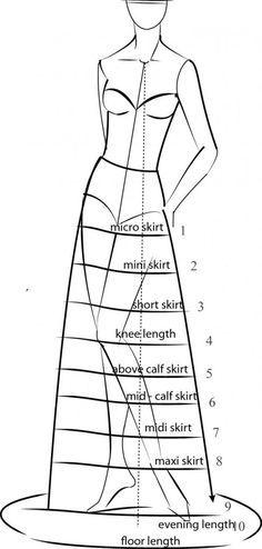 Skirt lengths: EN Glossary