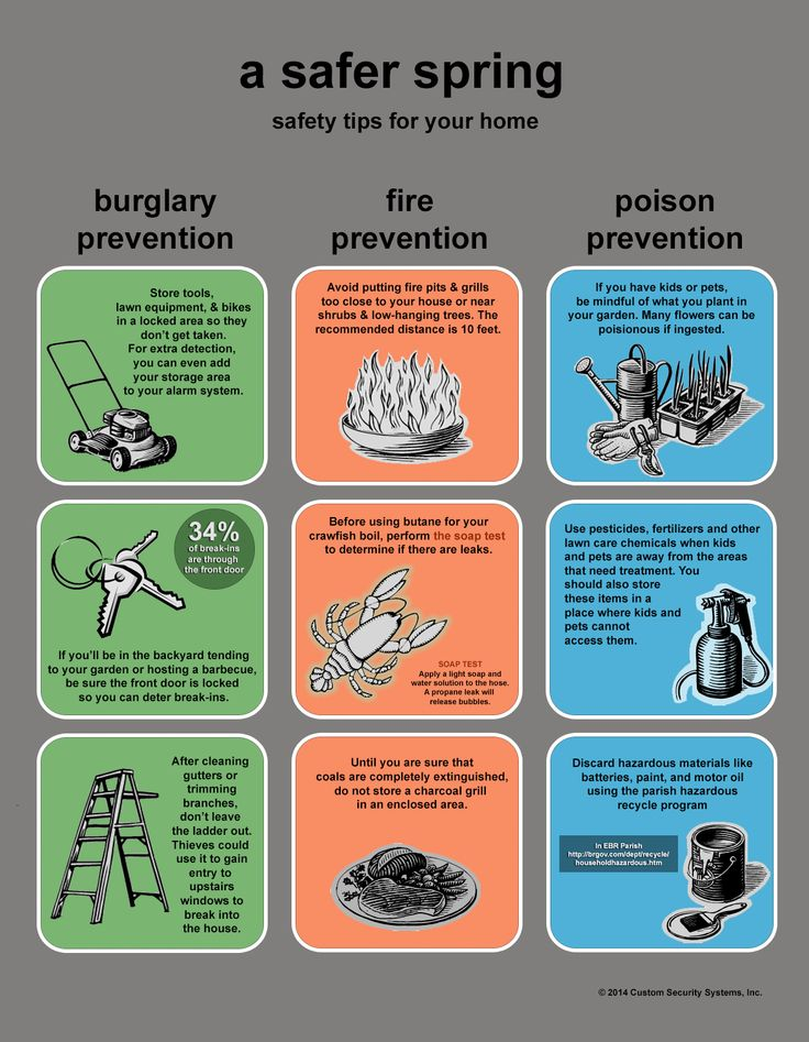 Spring Safety Tips for preventing burglary, fire and