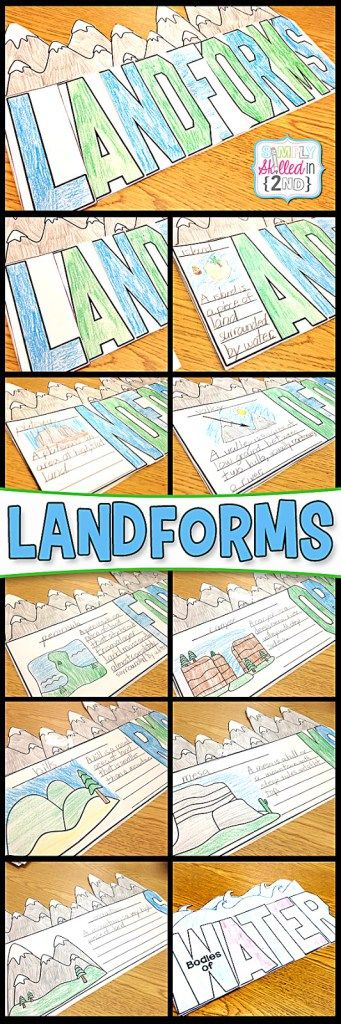 Learning about LANDFORMS - Simply Skilled in Second