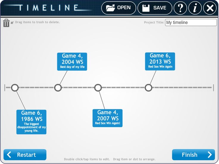 Read Write Think Timeline - A Timeline Tool for Almost All Devices